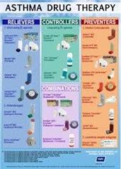 Asthma Doctor NYC 3
